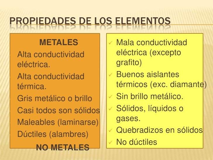 Tabla peridica propiedades de los elementosbr metalesbr ullialta conductividad elctrica urtaz Images