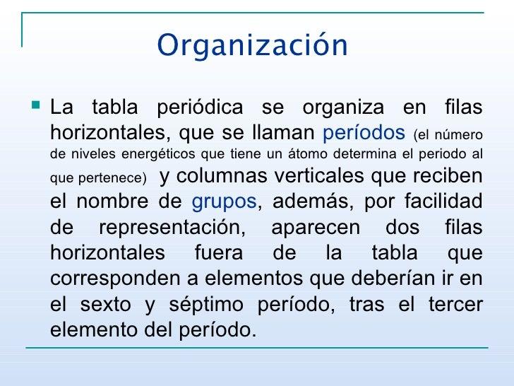 Tabla peridica organizacin ullila tabla peridica urtaz Images