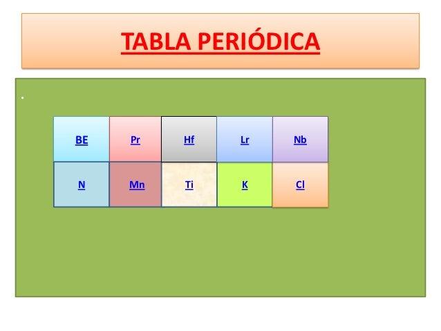 TABLA PERIÓDICA.    BE   Pr   Hf   Lr   Nb    N    Mn   Ti   K    Cl