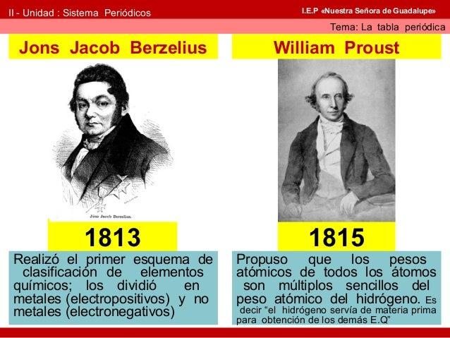 Tabla peridica 4 urtaz Image collections