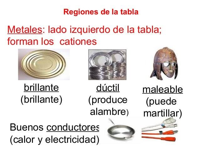 Elementos qumicos y tabla periodica regiones de la tabla metales urtaz Images