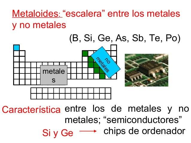 Elementos qumicos y tabla periodica 21 chips de ordenador metaloides urtaz Image collections