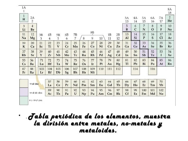 Elementos qumicos y tabla periodica 27 28 tabla peridica de los elementos urtaz Image collections