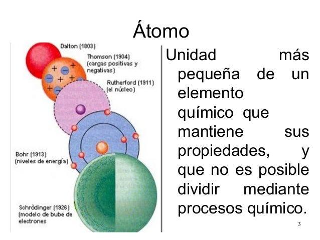 Elementos qumicos y tabla periodica tomo unidad ms pequea de un elemento urtaz Image collections