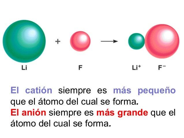 Elementos qumicos y tabla periodica 34 urtaz Gallery