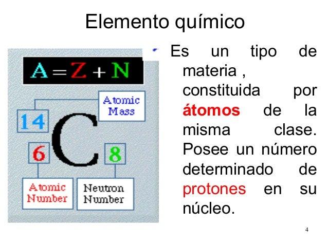 elemento - Tabla Periodica De Los Elementos Atomos