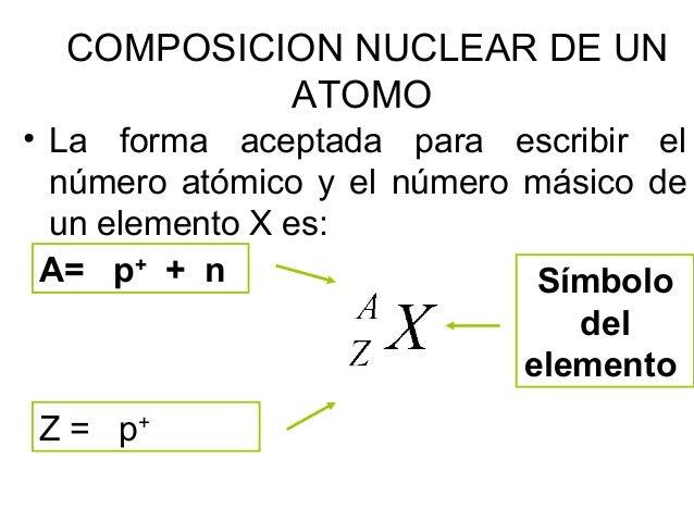 z 6 - Tabla Periodica De Los Elementos Atomos