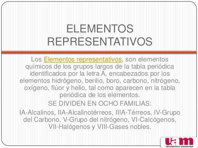 Tabla peridica tabla peridica internacional 4 elementos representativos urtaz Choice Image
