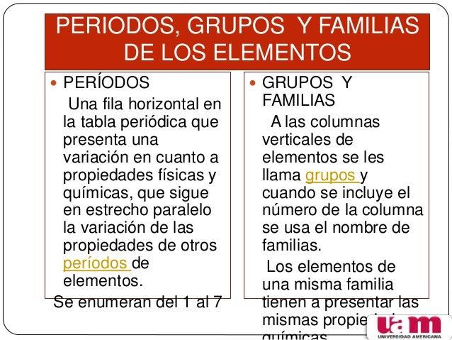 tabla periodica definicion de grupo o familia image collections tabla periodica definicion de familia image collections - Tabla Periodica Definicion De Familia