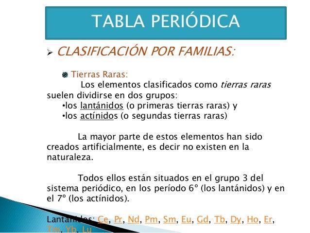 Tabla peridica tabla peridica clasificacin urtaz Image collections
