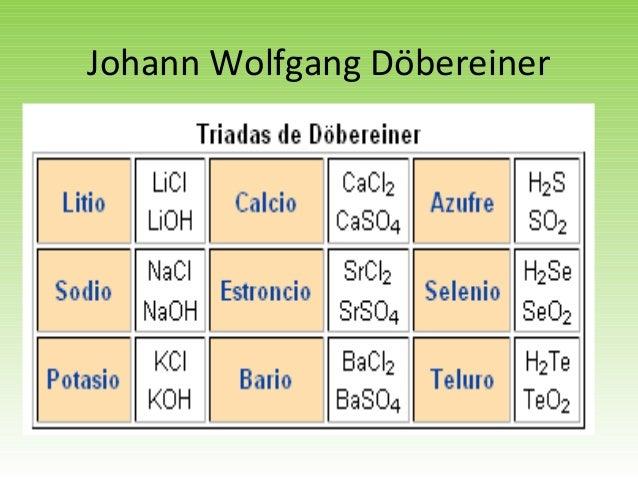 Tabla peridica johann wolfgang dbereiner urtaz Image collections