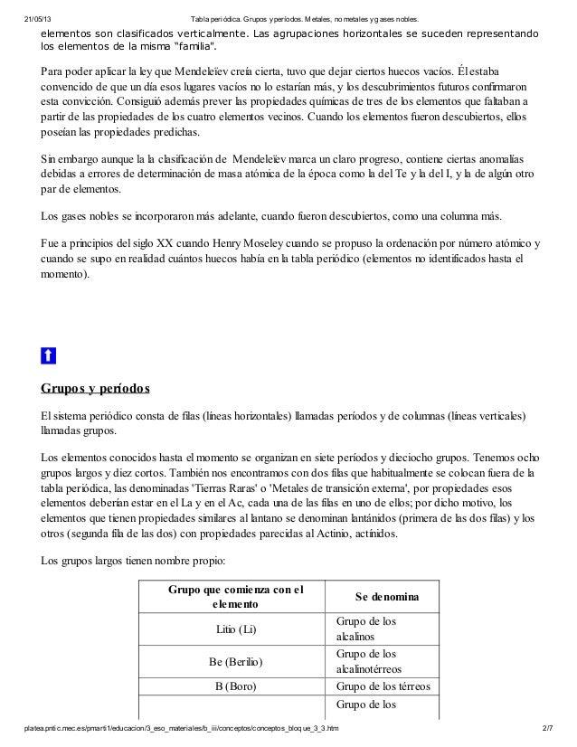 Tabla peridica grupos y perodos metales no metales y gases nobles de esta manera los 2 210513 tabla peridica urtaz Images