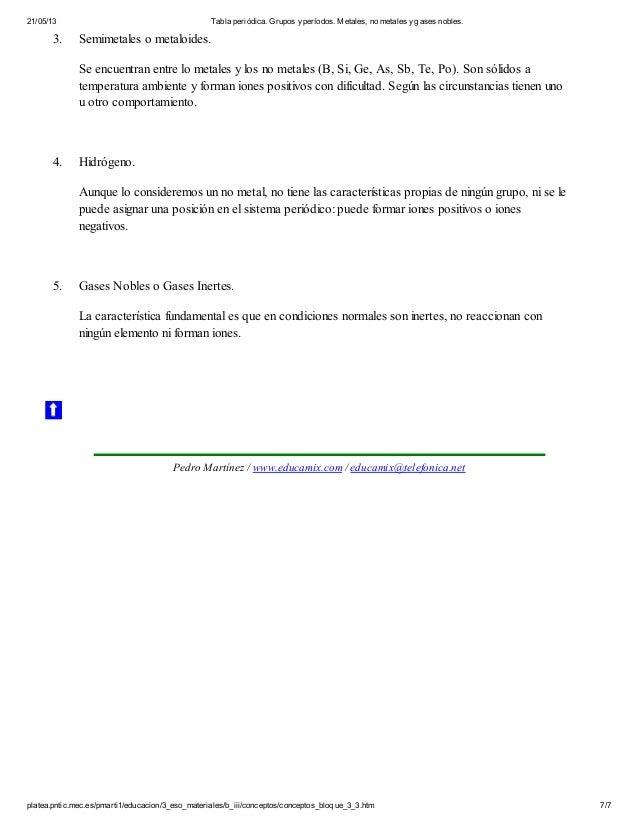 Tabla peridica grupos y perodos metales no metales y gases nobles no metal pero conduce la electricidad 7 210513 tabla peridica grupos yperodos urtaz Image collections