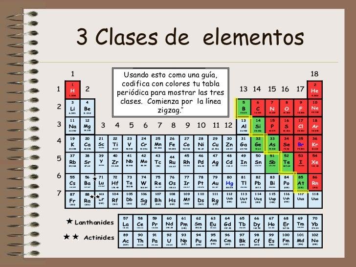 Tabla peridicaok 8 3 clases de elementos urtaz Image collections