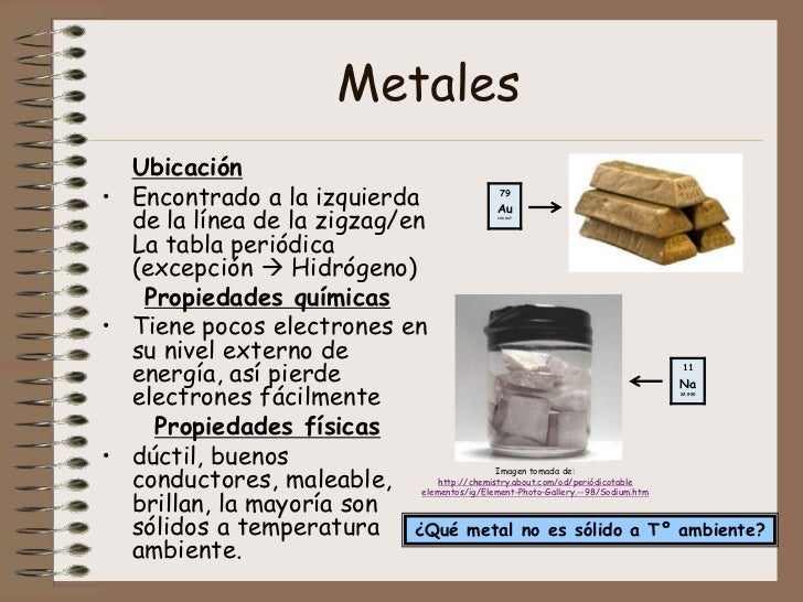 Tabla peridicaok metales ubicacin urtaz Choice Image