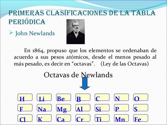 Tabla peridica 3 primeras clasificaciones de la tabla peridica john newlands urtaz Images