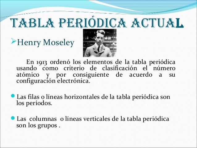 Tabla periodica moderna henry moseley images periodic table and tabla periodica moderna de henry moseley 1913 images periodic tabla periodica moderna de moseley image collections urtaz Gallery