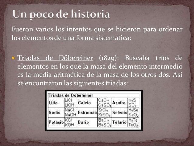 Tabla peridica 2014 3 urtaz Image collections