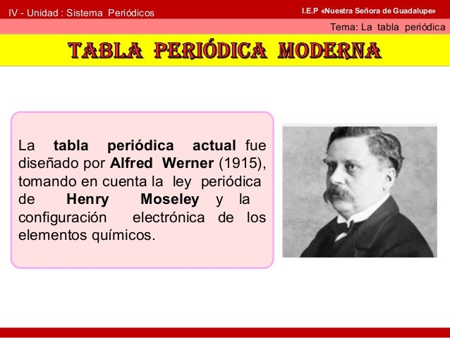 Tabla periodica moderna de alfred werner images periodic table and tabla periodica moderna de alfred werner thank you for visiting flavorsomefo nowadays were excited to declare that we have discovered an incredibly urtaz