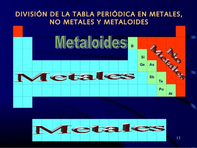 Tabla peridica actual 13 13 divisin de la tabla peridica en metales urtaz Choice Image