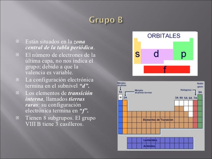 Tabla peridica de los elementos 12 urtaz Choice Image