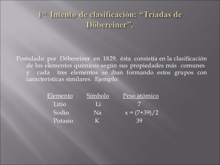 Tabla peridica de los elementos urtaz Choice Image