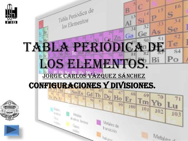 Tabla Periódica de  los Elementos.   Jorge carlos Vázquez SánchezConfiguraciones y Divisiones.