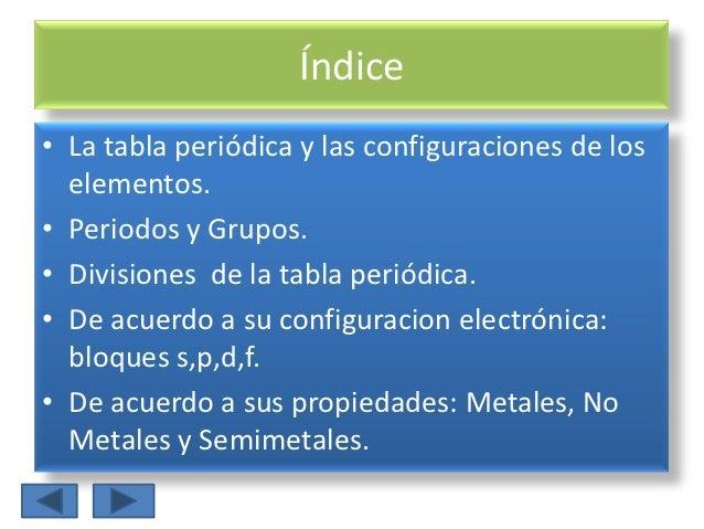 Tabla peridica de los elementos 2 ndice la tabla peridica urtaz Image collections