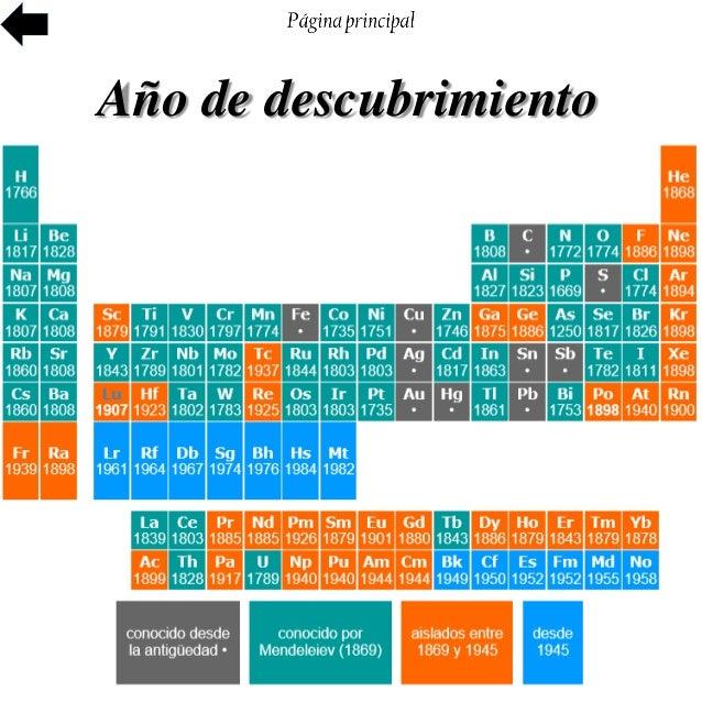 Tabla peridica de los elementos 13 urtaz Image collections