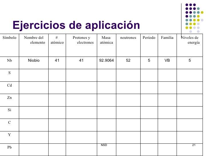 Tabla peridica de los elementos3 ejercicios de aplicacinsmbolo urtaz Image collections