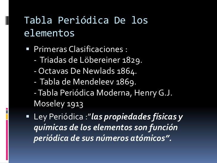 tabla peridica - Tabla Periodica Grupo De Carbono
