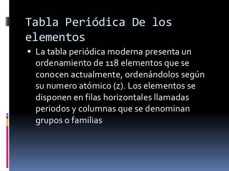 Grupo 14 tabla periodica carbonoideos tabla peridica urtaz Gallery