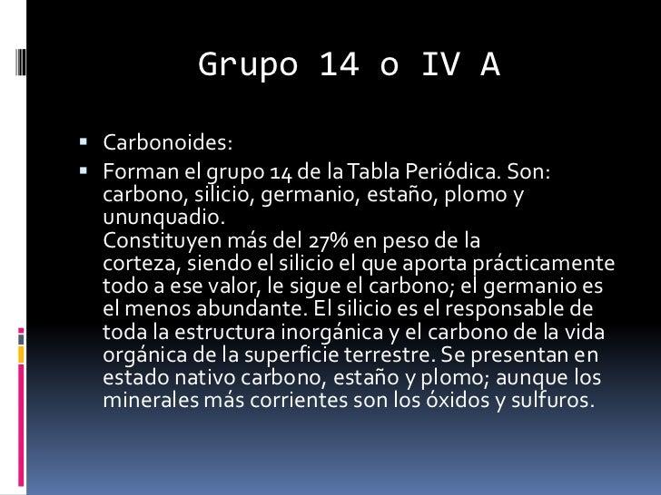 Grupo 14 tabla periodica carbonoideos br 7 urtaz Images