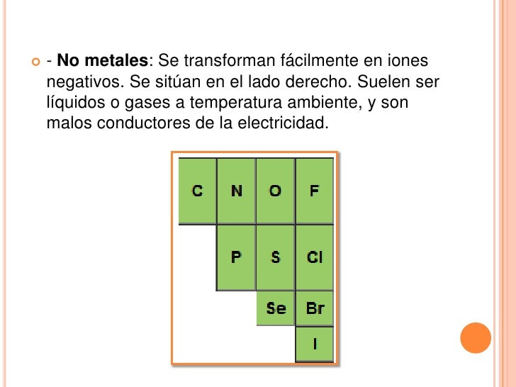 Tabla peridica de los elementos qumicos por isabel yaucn br 8 urtaz Image collections