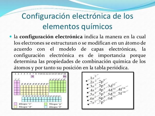 Tabla peridica de los elementos qumicos 1 13 configuracin electrnica de los elementos urtaz Image collections