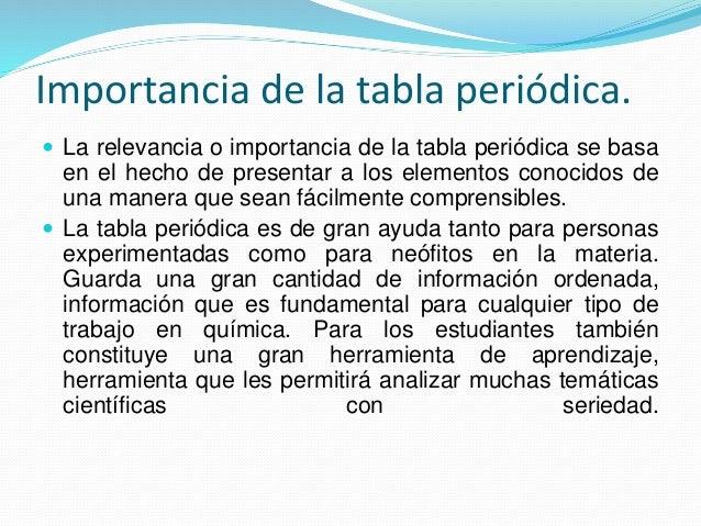 Tabla peridica de los elementos qumicos 1 importancia de la tabla peridica urtaz Image collections
