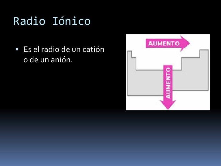 Tabla peridica de los elementos y propiedades periodicas radio inico es el radio de un catin o de un anin urtaz Images