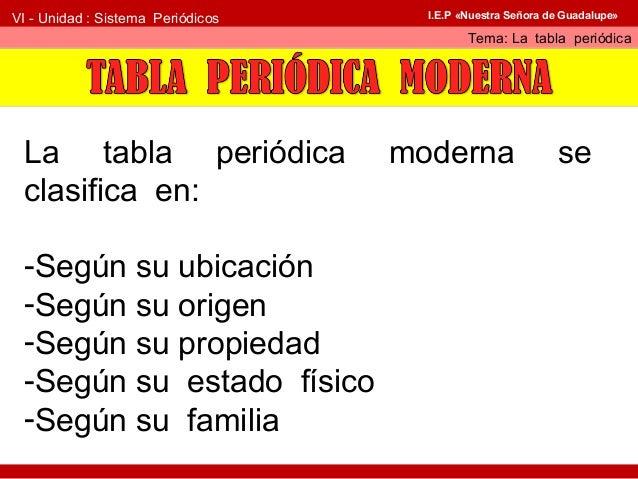 Tabla peridica moderna tabla peridica moderna 1 docente giuliana churano tinoco 2 urtaz Gallery