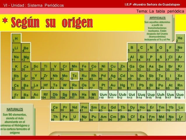 Tabla peridica moderna tabla peridica iep nuestra seora de guadalupe 7 urtaz Choice Image