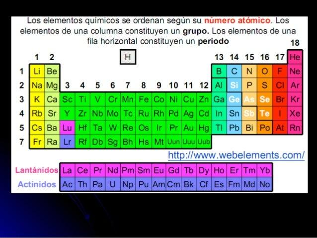 Tabla peridica okk 13 la tabla peridica tiene dieciocho columnas verticales llamadas grupos urtaz Choice Image