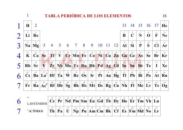 Aprende la tabla peridica 1 tabla peridica de los elementos 18 1 1 h 2 13 14 15 16 17 urtaz Choice Image