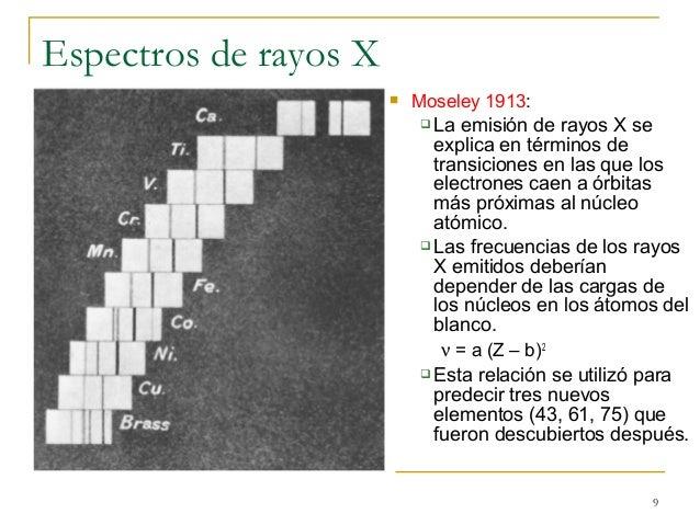 Tabla peridica presentacin ctodo anodo rayos x antictodo 9 urtaz Image collections