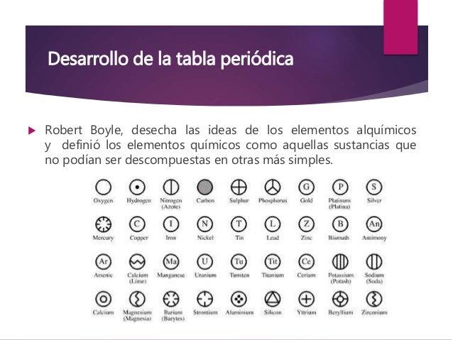 Tabla peridica y propiedades peridicas tabla peridica 2 urtaz Image collections