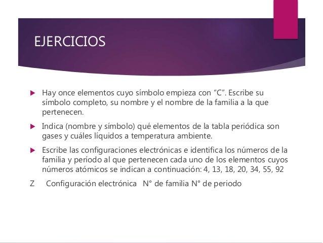 Tabla peridica y propiedades peridicas familia bloque carcter metlico 20 urtaz Image collections