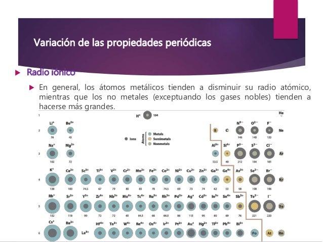 Tabla peridica y propiedades peridicas 25 variacin de las propiedades peridicas radio inico urtaz Choice Image