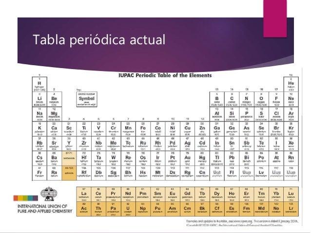 Tabla peridica y propiedades peridicas tabla peridica actual urtaz Image collections