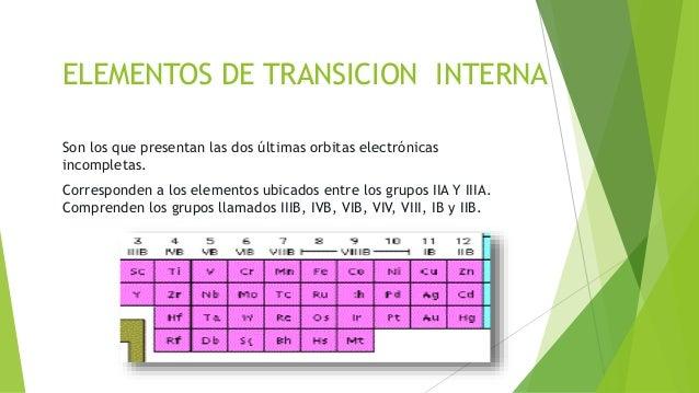 tabla periodica y elementos elementos de transicion flavorsomefo image collections - Tabla Periodica Metales De Transicion Interna