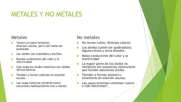 Tabla periodica y elementos metales urtaz Image collections