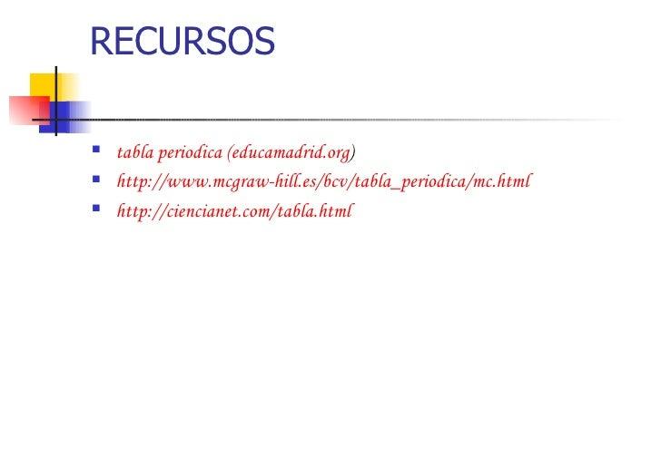 6 - Tabla Periodica En Html Codigo