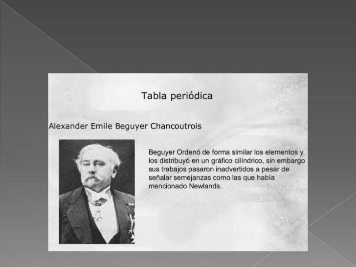 Historia de la tabla periodica urtaz Image collections